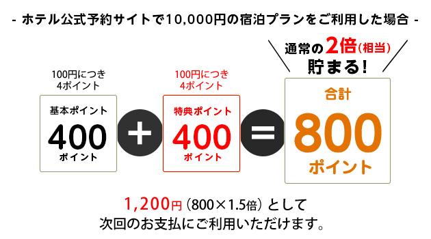point01_app201805