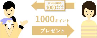 3回目のご利用で1000ポイントをプレゼント