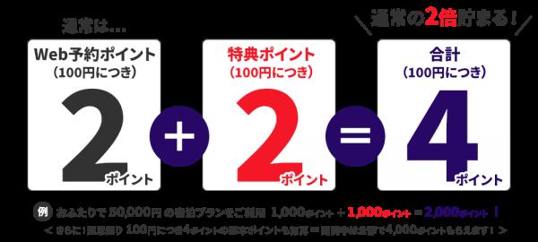 Web予約ポイント2倍キャンペーン_FGMC